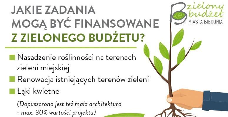 Bieruń: Startuje Pierwsza Edycja Zielonego Budżetu